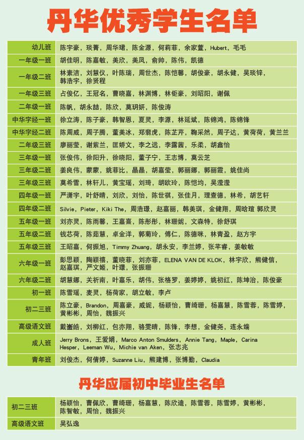 丹华优秀学生名单